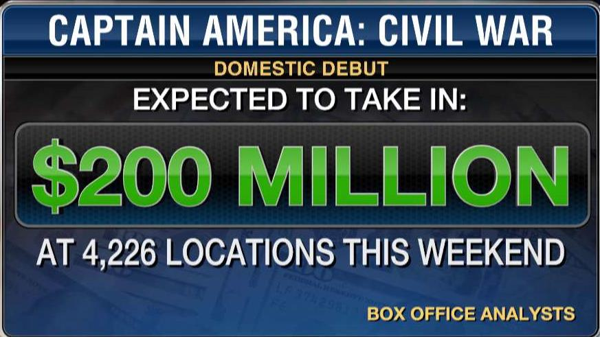 Rich Gelfond, IMAX CEO, discusses how Captain America is likely to do at the box office on its opening weekend.