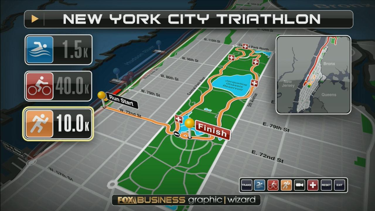 NYC Triathlon: Understanding the course | Fox Business Video