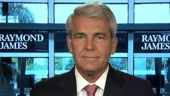 Raymond James CEO Paul Reilly discusses China trade tensions, U.S. markets and 2020 candidates' financial policies.